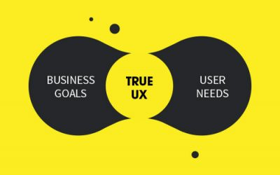 How to Combine Business Goals and User Needs for a Win-Win